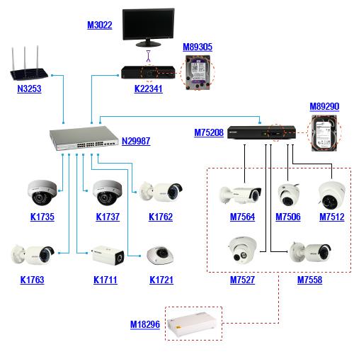 Schemat monitoringu IP z wykorzystaniem rejestratora HD-TVI jako ekspandera do kamer HD-TVI