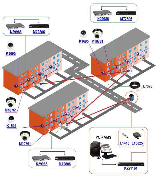 Kamery, Monitoring
