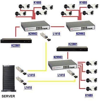 Schemat systemu monitoringu IP z infrastrukturą miedziano-światłowodową