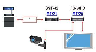 Konfiguracja drukarki fiskalnej z generatorem M1725, snifferem M1721 i torem wizyjnym kamery