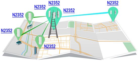 Połączenie kilku budynków za pomocą TP-LINK CPE510 N2352